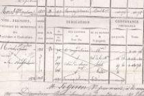 Ancien fichiers fonciers